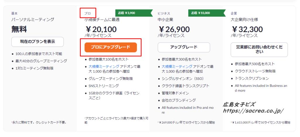 Zoom有料支払い方法